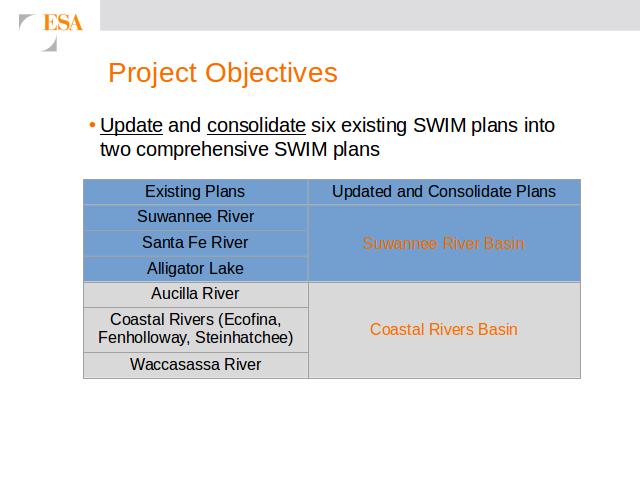 SRWMD SWIM Plans