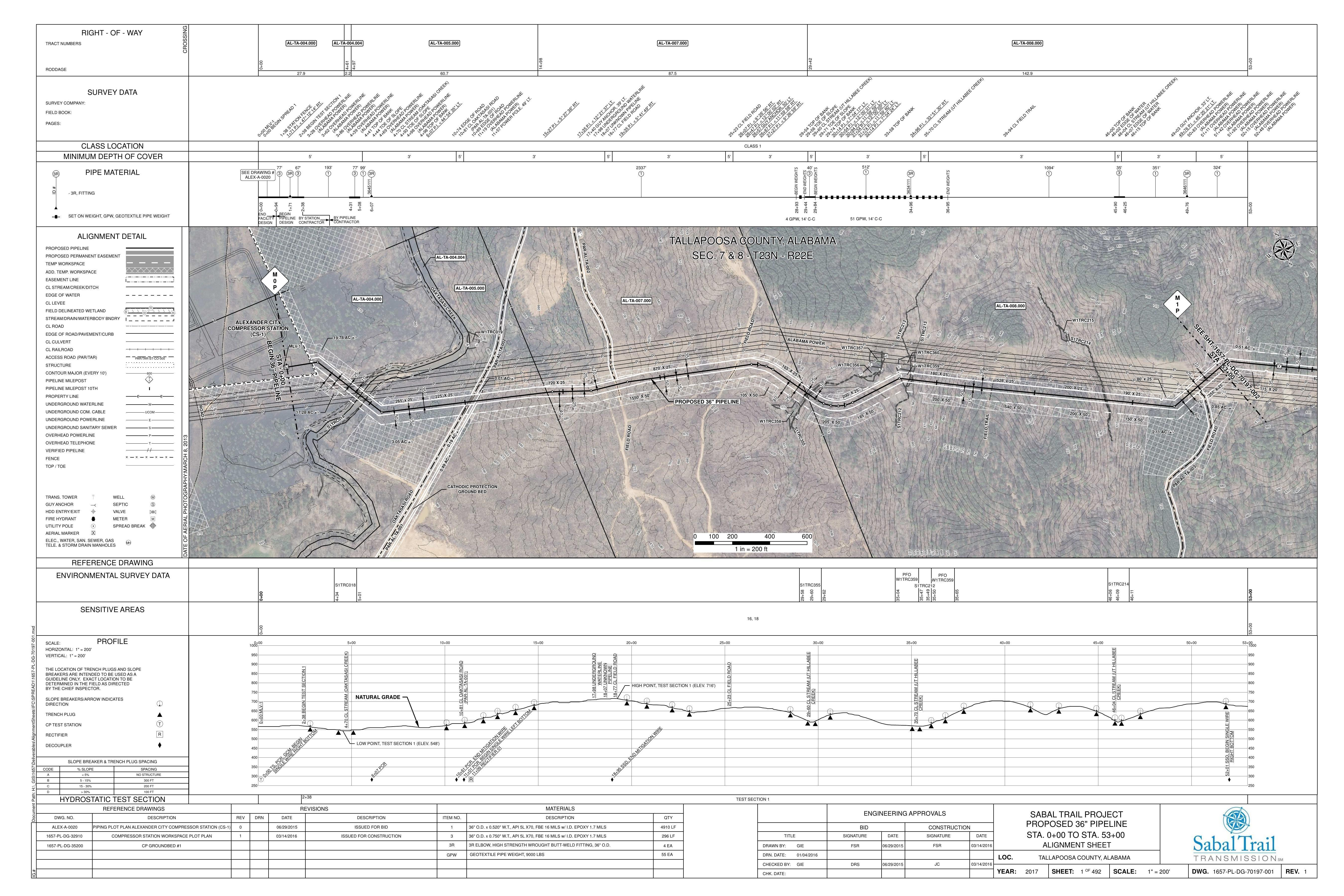 5400×3601 Oaktasas Creek, Alexander City Compressor Station