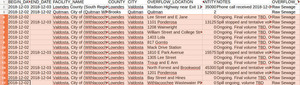 300x85 1 Quitman, 1 Lowndes County, 14 Valdosta, Spills, in Lowndes County spilled, and Valdosta spilled 14 places, most ongoing, by John S. Quarterman, for WWALS.net, 5 December 2018