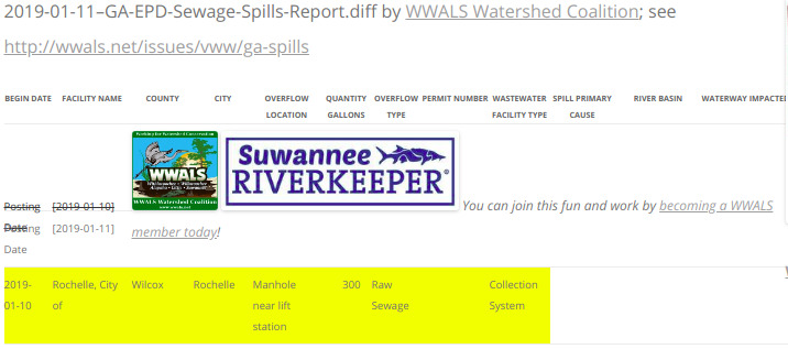 716x317 Spill, Rochelle, GA, in Top of the Alapaha River Basin: Rochelle, GA, spilled, by John S. Quarterman, for WWALS.net, 10 January 2019