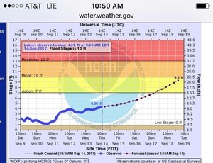 194-09-14 Suwannee River at Wilcox @ US 19