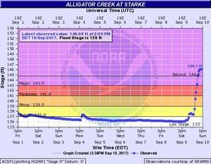 N2017-09-10 Alligator Creek at Starke
