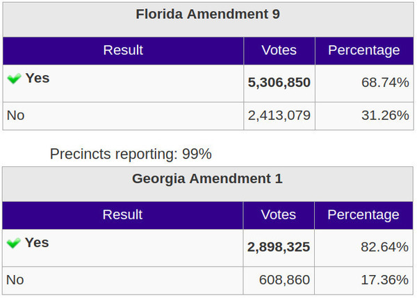 FL 9 and GA 1, Water Amendments